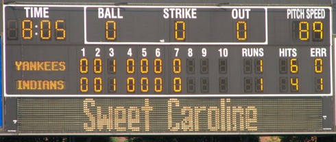 Indy Indians Scoreboard